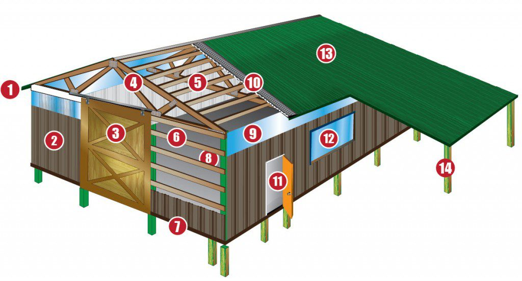 Mini Barn/Shed Exploded Diagram