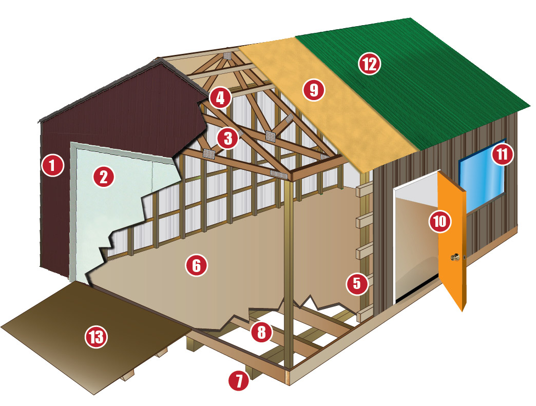 Mini Barn Exploded Diagram