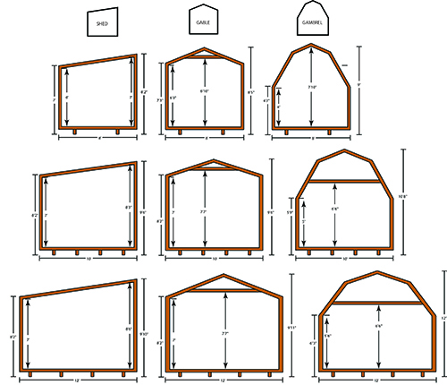 building roofing diagram with Ridgeview Mini Barn Sizes And Specifications on Attic Ventilation besides Guidance flat roof types as well  furthermore 8x12 Lean To Shed Plans Blueprints besides Guidance flat roof types.